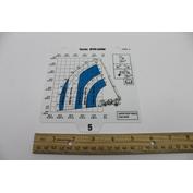 Load Chart, GTH-1056, 5-6 Genie Part 215629GT